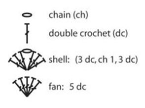 diagram of commonly used symbols - example of a legend key